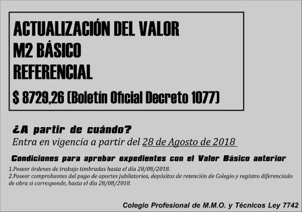 Actualización del Valor del m2 Básico Referencial